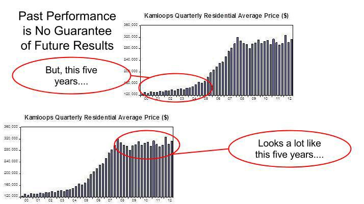 Report on Kamloops For Real Estate Investors (2)